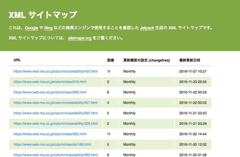 Jetpack生成のサイトマップ