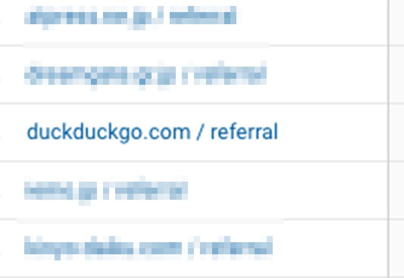 DuckDuckGoは参照サイトとなる