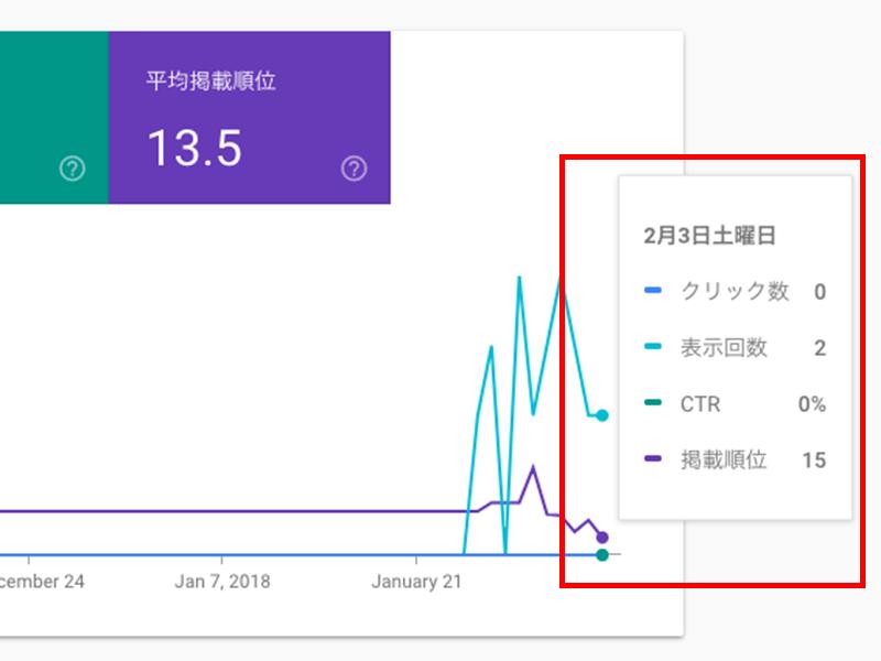 2018年2月3日のデータ