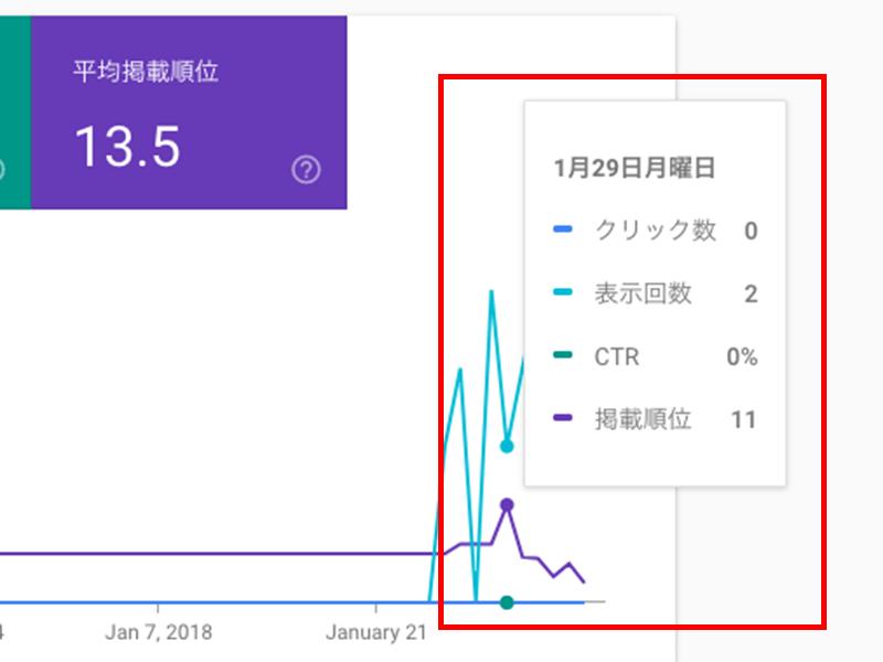 2018年1月29日のデータ