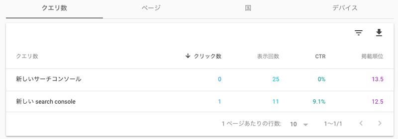 日本語・英語の表示回数違い
