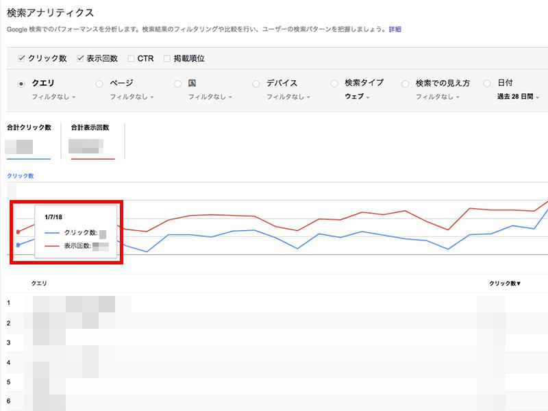 旧Search Console日付