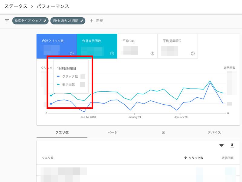 新Search Console日付